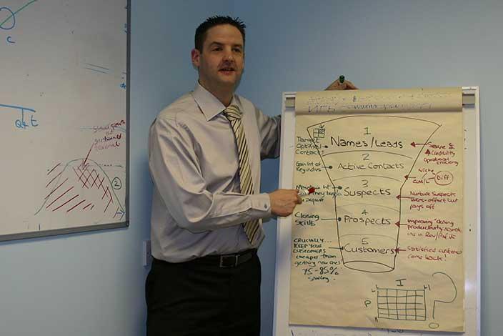 ERDF Marketing Consultancy & Services